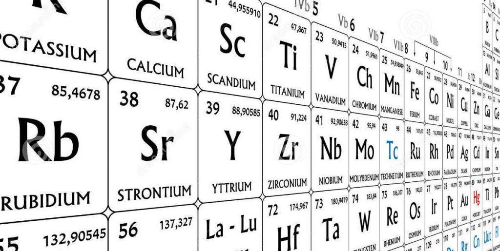 kimyasal elementler ve sembolleri, çelik kimyasal analiz sembolleri, çelik sac kimyasal özellikleri, çelik kimyasal özellikleri,çelik mekanik özellikleri