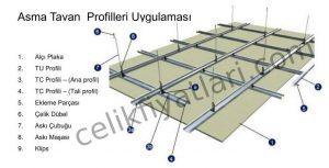 asma-tavan-profilleri